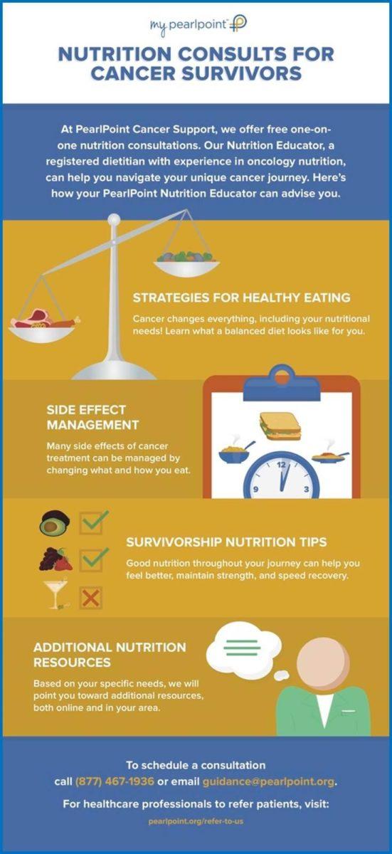 NutritionInfo-pearlpoint